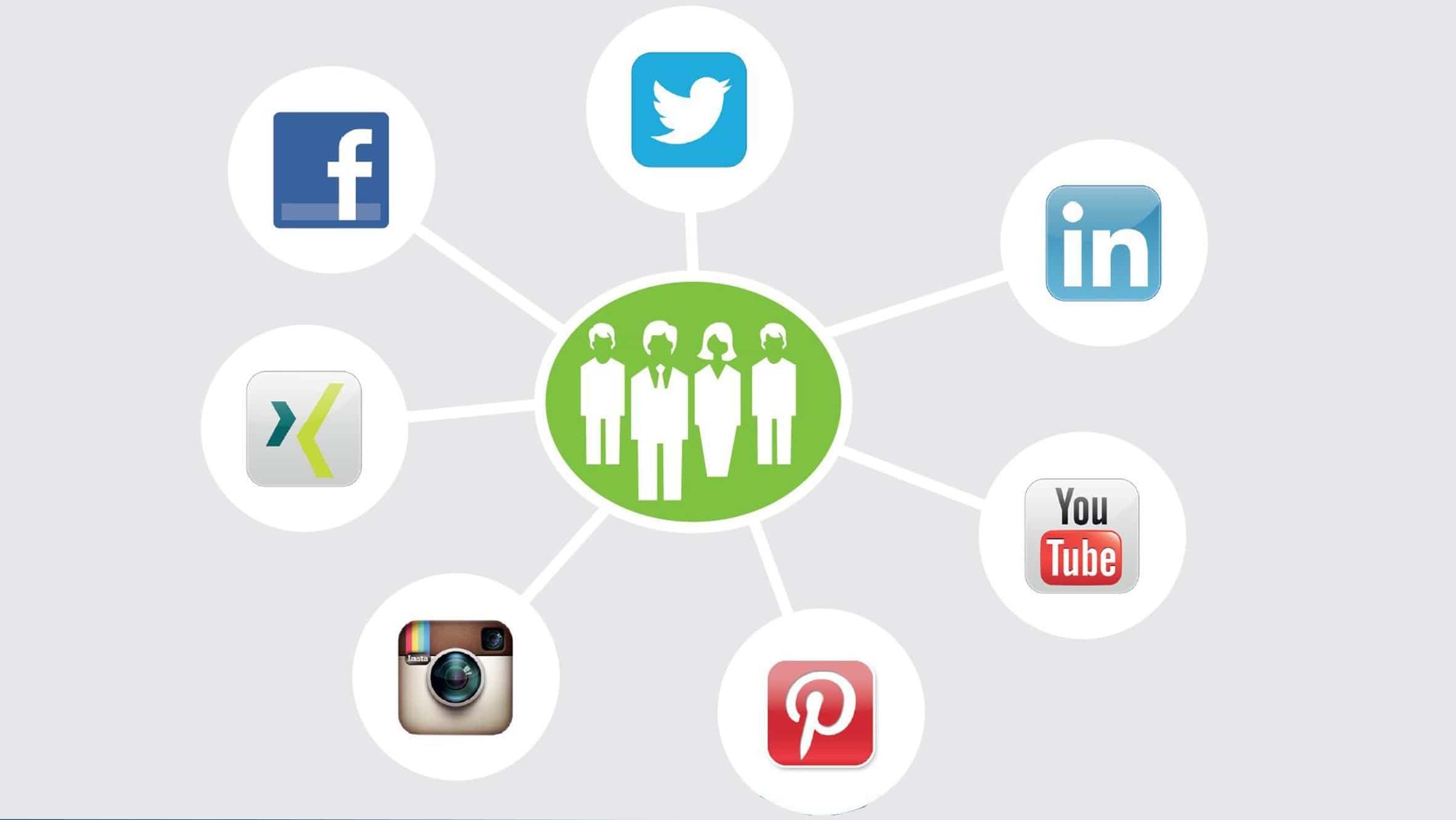 Social Media Advertising birgt große Chancen für Werbungtreibende.