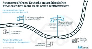 USA und Deutschland gelten als führend bei Entwicklung selbstfahrender Autos