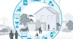 Digitalisierung macht den Alltag sicherer, bequemer und energieeffizienter