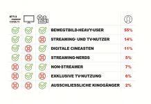 Von Bewegtbild-Heavy-Usern und Streaming-Nerds