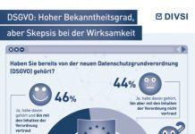 DIVSI-Umfrage zur Datenschutzgrundverordnung (DSGVO).