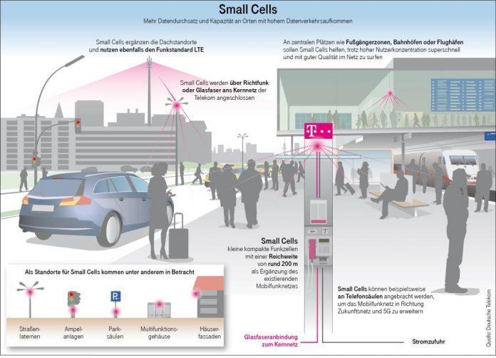 Telekom: 528 Nahbereiche surfen mit bis zu 100 MBit/s im Netz.